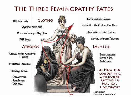 The_Three_Feminopathy_Fates-v2-550