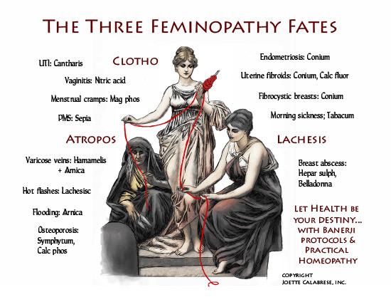 The_Three_Feminopathy_Fates-v2-550